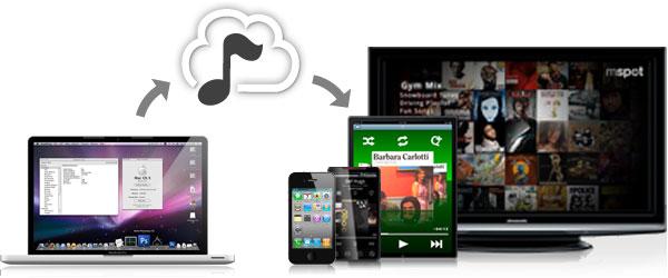 Samsung mua dịch vụ điện toán đám mây mSpot