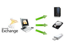 Nhập file PST vào Exchange 2010