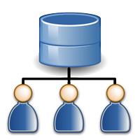 Lý thuyết - Active Directory là gì?