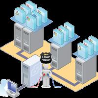 Hướng dẫn tạo Domain Controller - DC trên Windows Server 2012