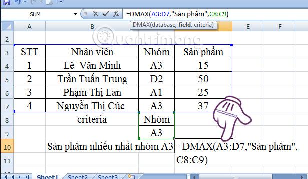Hàm Dmax
