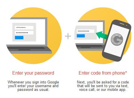Xác minh 2 bước cho mật khẩu