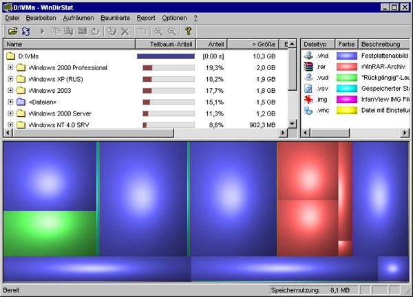 WinDirStat phân tích phân vùng ổ cứng