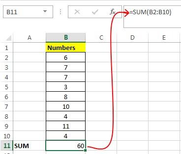 Cách sử dụng hàm SUM để tính tổng trong Excel - Ảnh minh hoạ 2
