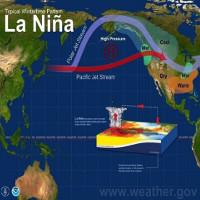 Hiện tượng thời tiết La Nina là gì mà từng khiến 22.000 người thiệt mạng
