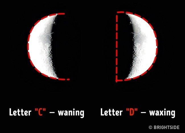 Xác định Mặt Trăng đang khuyết đi hay tròn ra