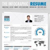 Tổng hợp 12 mẫu CV xin việc chuyên nghiệp và độc đáo dành cho bạn
