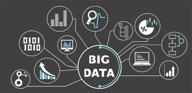 Cơ sở hạ tầng IT hỗ trợ big data