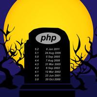 Hướng dẫn cách kiểm tra phiên bản PHP