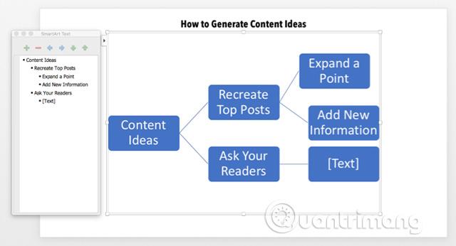 Cách lập bản đồ tư duy (mind map) trong Microsoft PowerPoint - Ảnh minh hoạ 2