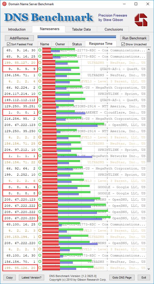 So sánh tốc độ Internet của DNS 1.1.1.1 với các DNS phổ biến khác - Ảnh minh hoạ 2