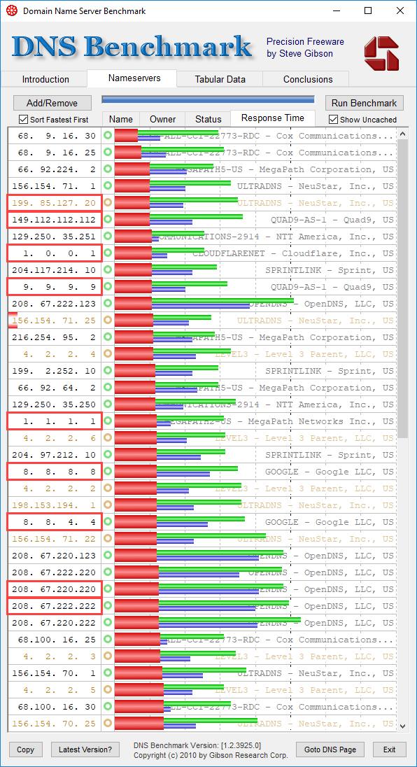 So sánh tốc độ Internet của DNS 1.1.1.1 với các DNS phổ biến khác - Ảnh minh hoạ 3