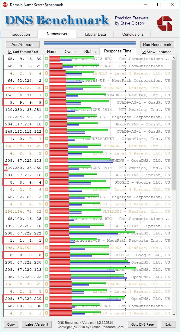 So sánh tốc độ Internet của DNS 1.1.1.1 với các DNS phổ biến khác - Ảnh minh hoạ 4
