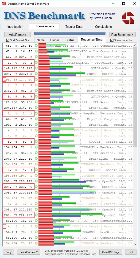 So sánh tốc độ Internet của DNS 1.1.1.1 với các DNS phổ biến khác - Ảnh minh hoạ 5