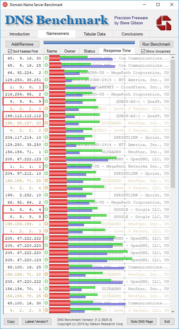 So sánh tốc độ Internet của DNS 1.1.1.1 với các DNS phổ biến khác - Ảnh minh hoạ 6