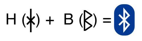 Tìm hiểu về công nghệ Bluetooth - Ảnh minh hoạ 2