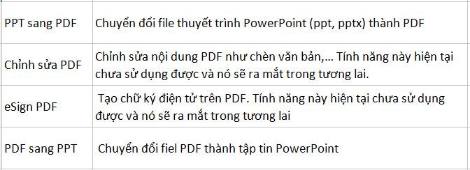 PDFio.co - Dịch vụ tạo, bảo vệ, chuyển đổi PDF,… trực tuyến, hỗ trợ tiếng Việt, miễn phí trên nhiều thiết bị - Ảnh minh hoạ 10
