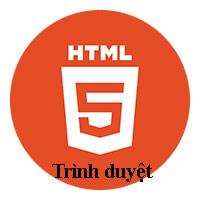 Hỗ trợ HTML5 trên các trình duyệt