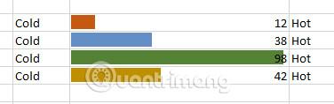 Cách tạo Progress bar bằng định dạng có điều kiện trong Excel 2013, 2010 và 2007 - Ảnh minh hoạ 5
