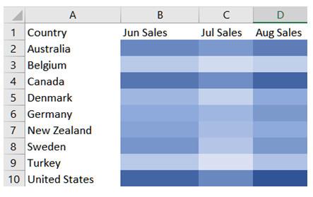 Cách sử dụng định dạng có điều kiện trong Microsoft Excel 2016 - Ảnh minh hoạ 13