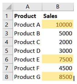 Đánh dấu ba sản phẩm hàng đầu